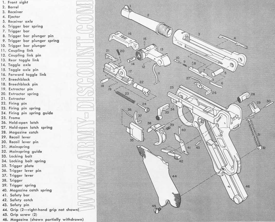 LUGER P08 calibre 9 Para Pièces détachées - éclaté