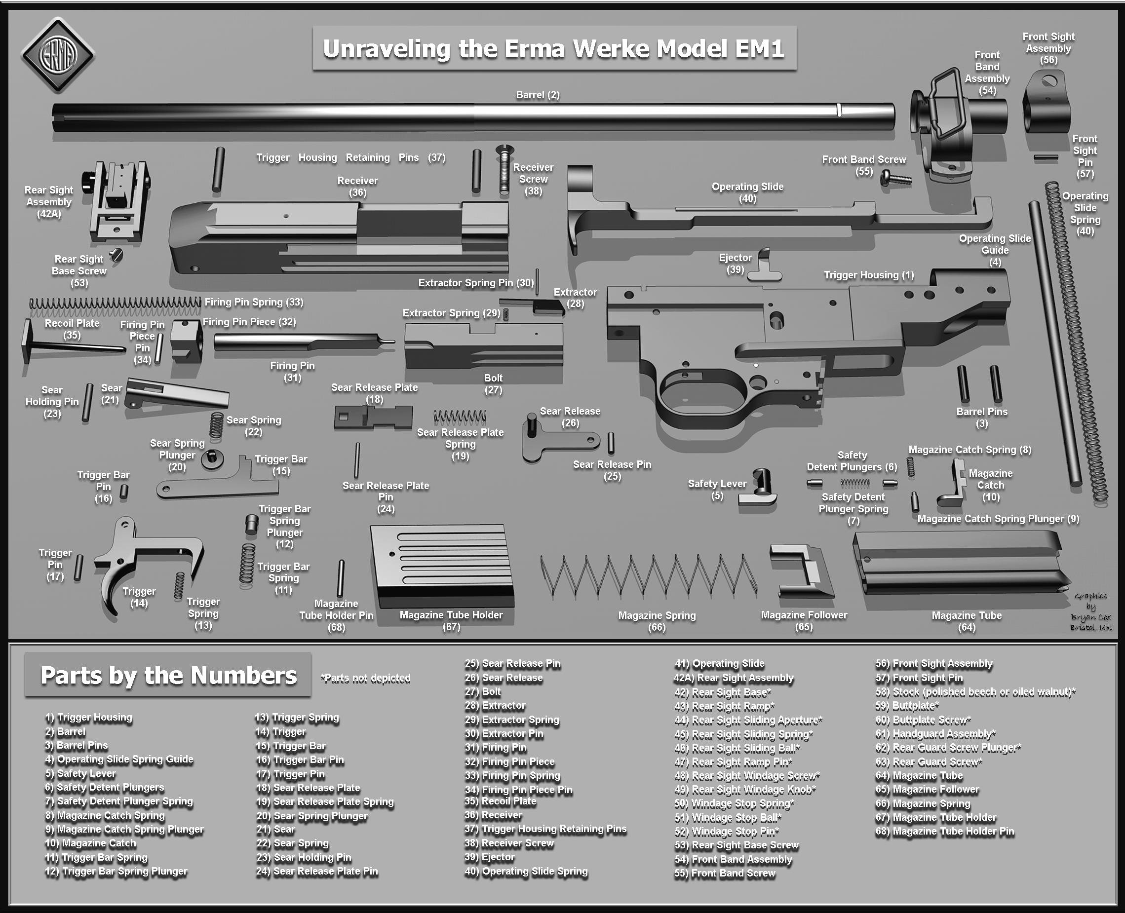 ERMA EM1 (USM1) calibre 22LR Pièces détachées - éclaté